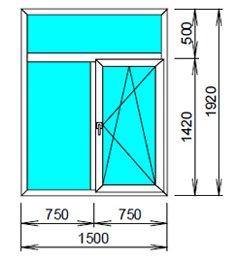 Стандартные размеры окон