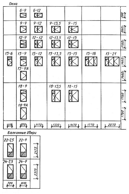 Стандартные размеры окон в жилых помещениях