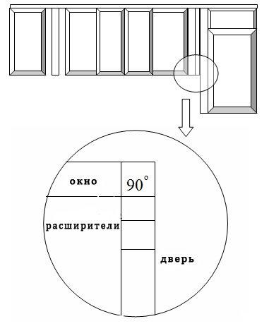 предварительные расчеты сложных оконных конструкций