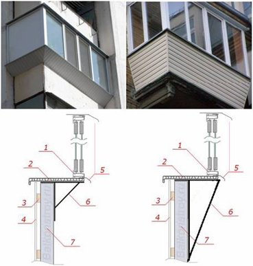 ПВХ окна и балконы